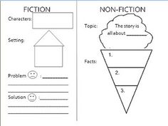 Fiction compare and contrast essay graphic organizer