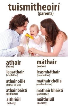 irish essay sayings Useful irish phrases a collection of useful phrases in irish, a celtic language spoken in ireland key to abbreviations: sg = singular (said to one person), pl = plural (said to more than one person.