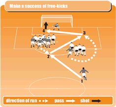 Boys soccer drills soccer skills videos,youth soccer drills indoor football drills,under 5 football training drills football coaching websites. Soccer Practice Drills, Soccer Dribbling Drills, Football Coaching Drills, Soccer Training Drills, Soccer Drills For Kids, Soccer Workouts, Soccer Skills, Youth Soccer, Soccer Games
