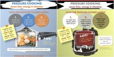 Infographic: Pressure Cooking Saves Time, Energy & Vitamins! (excerpt) full size here http://bit.ly/Zz07zZ