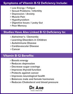 Vitamin B12 Deficiency: Symptoms, Causes and Cures