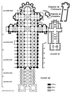 Bourgogne-Cluny- La structure de ce plan, très simple dans le premier art roman, se complexifie à l'apogée de l'art clunisien notamment dans l'organisation de la partie Est des constructions (transept, chœur, abside) ; en réaction à cette richesse architecturale ostentatoire, les cisterciens prônent un retour à la simplicité et, sur le plan architectural et plus général artistique, à un esthétisme épuré qui constitue l'art cistercien
