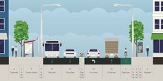 Meet Streetmix, the Website Where You Can Design Your Own Street | Streetsblog New York City