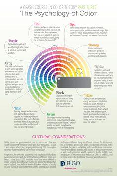 A Crash Course In Color Theory Part Three: The Psychology of Color | Dirigo Design, Portland, Maine