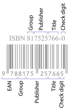 If you're going to self-publish and you don't have a clue about ISBNs, this post is for you.
