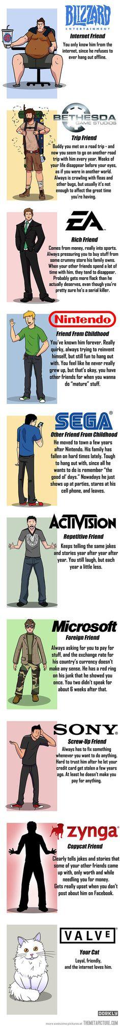 Gamer Friends…