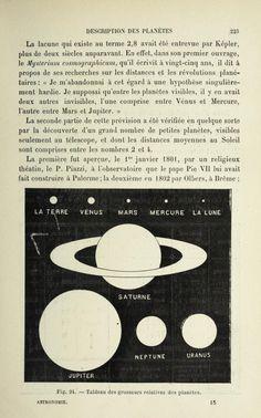 L'astronomie pour tous : ou, Description métho...