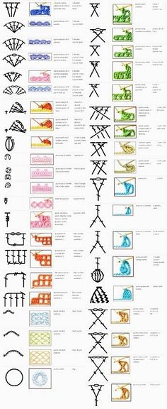 Crochet Stitch Symbols Crochet Symbols and how it looks after crocheting. Words are in Spanish and it is a Jpeg, so it cannot be translated. The post Crochet Stitch Symbols appeared first on Hushist.Watch This Video Beauteous Finished Make Crochet Lo Crochet Stitches Patterns, Stitch Patterns, Knitting Patterns, Knitting Charts, Knitting Stitches, Knitting Needles, Crochet Stitches Free, Knitting Basics, Knitting Help