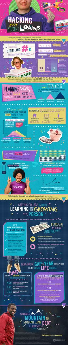 Hacking Student Loans Infographic - http://elearninginfographics.com/hacking-student-loans-infographic/