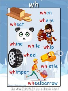 wh Words Phonics Poster - Words with wh in them - Free & Printable