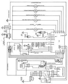 1985 jeep cj7 ignition wiring diagram jeep yj digramas 89 jeep yj wiring diagram repair guides computerized emission control cec feedback
