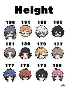 Prepare to make a fanart Kaito, Dr Watson, Rap Battle, Cute Chibi, Manga Pictures, Anime Guys, Division, Boy Bands, My Idol