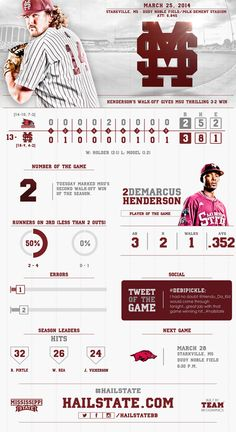 Mississippi State Baseball - Postgame Infograohic Gfx Design, Page Design, Tool Design, Layout Design, Mississippi State Baseball, Interface Web, Sports Marketing, Newspaper Design, Ui Web