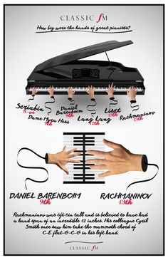 How big were the great pianists' hand-spans? - Music, videos, How to Play | Classic FM