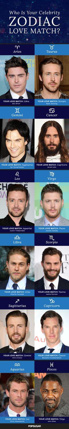 Celebrity Love Match Based on Zodiac Sign - POPSUGAR