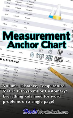 This measurement chart shows common kitchen measurements, length and distance and temperature conversions on similar scales. Learn to convert between metric and customary units, or just as a great kitchen reference! Metric Measurement Chart, Teaching Measurement, Metric Conversion Chart, Measurement Activities, Fun Math Activities, Math Resources, Kitchen Measurements, Metric Measurements, Free Printable Math Worksheets