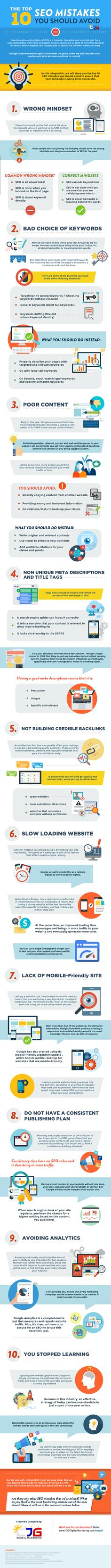 Infographic 11 amazing hacks that will boost your organic click