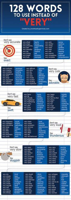"128 Words to Use Instead of ""Very"" - infographic"