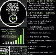 Make an additional income helping others getting healthier!!! Ready to start now?!?! Ask me how!