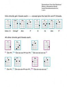 """Ukulele Chords for """"Over the Rainbow"""" #ukulelelessons"""