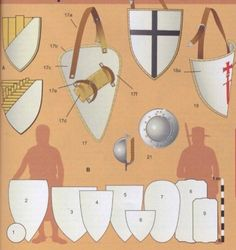 Kite shields