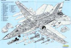 General Dynanics F-111A
