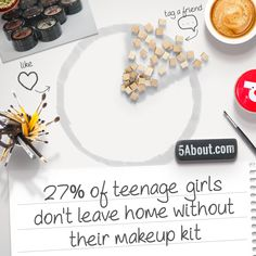 #5About Makeup | 27% of teenage girls don't leave home without their makeup kit. Share The Fact With a Friend!