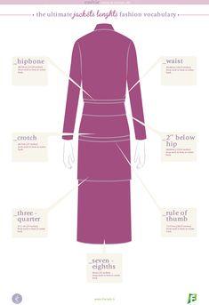 Il fashion vocabulary di Enérie vi porta oggi a conoscere le diverse tipologie di giacca a seconda della loro lunghezza. Leggete le definizioni in italiano su Fractals!
