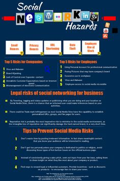 Social Media Hazards. Useful information for employees, employers and general social media users
