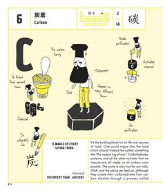 From book with neat graphics about the Periodic Table. As an organic chemist, I had to share Carbon!  (Wonderful Life with the Elements: The Periodic Table Personified by Bunpei Yorifuji)