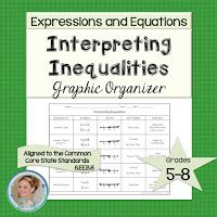 Interpreting Inequalities Graphic Organizer by Free to Discover Common Core Activities, Math Expressions, India School, Solving Equations, Teaching Math, Maths, 7th Grade Math, Math Practices, Common Core Standards