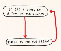 My life revolves around this cycle…