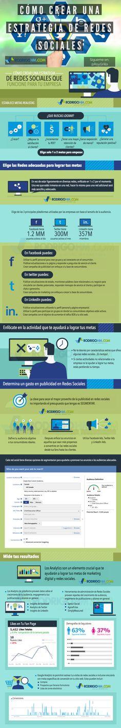 Cómo crear una estrategia de Redes Sociales #infografia #infographic #socialmedia