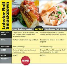 Lobster Roll Smack Down: Rex's Versus Sea Breeze - City of Ate