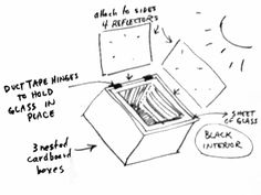 How do you live without electricity? It's going to happen. Sooner or later, the power will go off, and you won't know when (or if) it will come back on. Here are a huge number of great Survival and Self Reliance ideas including a solar oven design made with cardboard boxes, aluminum foil, and a piece of window glass. Interior of the box is flat black paint. Also other emergency Cooking, Lighting, Refridgeration, Heating and Cooling and Communication methods.