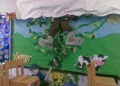 Jack and the Beanstalk classroom display photo - Photo gallery - SparkleBox