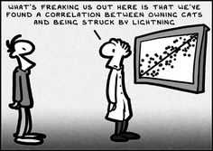 What would overusing #data mean? It could be finding correlation between unrelated factors. #funny #humor www.blog.ringcentral.com