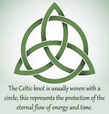 Image result for celtic symbols and meanings