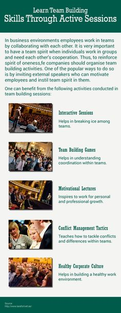 Sessions on team building helps in motivating employees to work in team and reinforce the spirit of oneness. Team building sessions include interactive sessions, motivational lectures, conflict management tactics etc.