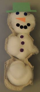 Child Care Basics Resource Blog: Egg Carton Snowman