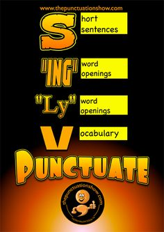 Some ideas to help teach Writing. Download hi res copies from www.thepunctuatio... - all free.
