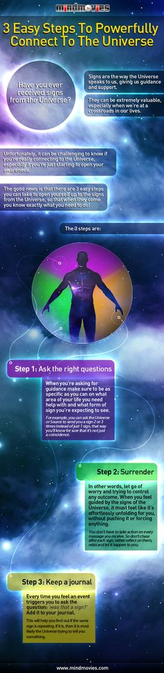 [Infographic] 3 Easy Steps To Powerfully Connect To The Universe http://www.mindmovies.com/blogroll/post.php?26919&id=179