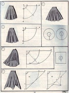 no.3 Some circle skirt ideas. comparing the basic skirt we created in class, and looking at how the cut of the hem looks like as a 1/4 panel pattern draft.