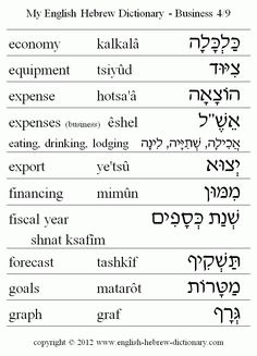 English to Hebrew: Business Vocabulary: economy, equipment, expense, expenses, export, financing, fiscal year, forecast, goals, graph