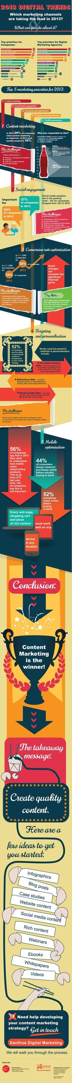 Les tendances du #Marketing #Digital en #2013 ( #Infographie ).