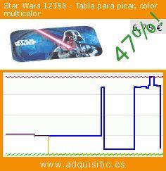 Star Wars 12356 - Tabla para picar, color multicolor (Menaje del hogar). Baja 47%! Precio actual 6,75 €, el precio anterior fue de 12,81 €. https://www.adquisitio.es/star-wars/12356-tabla-picar-color