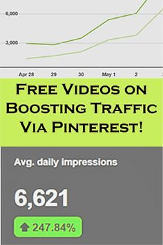 Need help boosting your site traffic? Check out these free videos on how to use Pinterest!  Optimize Pinterest use, make the most of Pinterest, how to use Tailwind, Tailwind tips, Pinterest tips