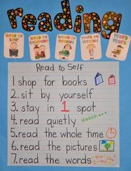 Read to Self anchor chart - my group this year really needs this!!!