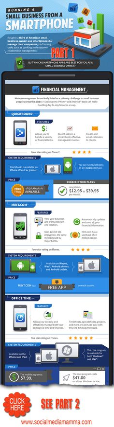 How to run a small business from your smart phone PART 1 www.socialmediabusinessacademy.com business infographics