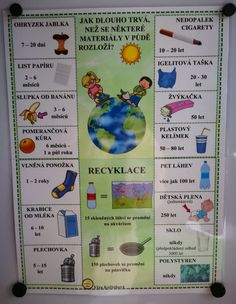 Earth Day Activities, Montessori, Acting, Let It Be, Education, Abstract, Onderwijs, Learning